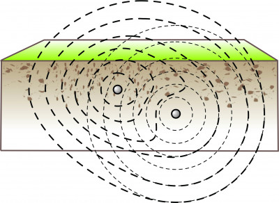 Gradient Interference Example