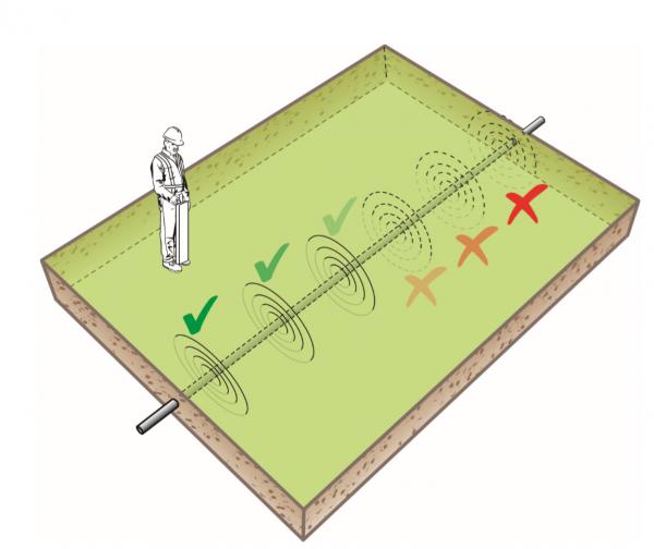 Weak signal example