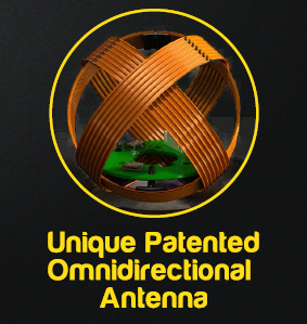 Omnidirectional antenna
