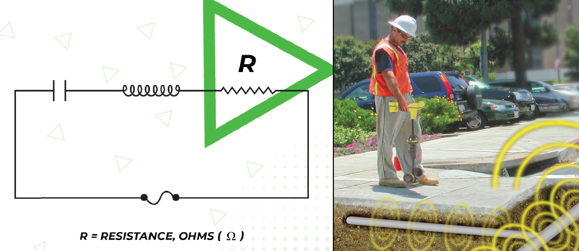What is resistance? R = Resistance, Ohms